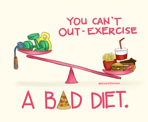 you-cant-out-exercise-a-bad-diet.jpg?w=540